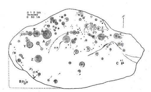 Cochno-Stone-petroglyphs